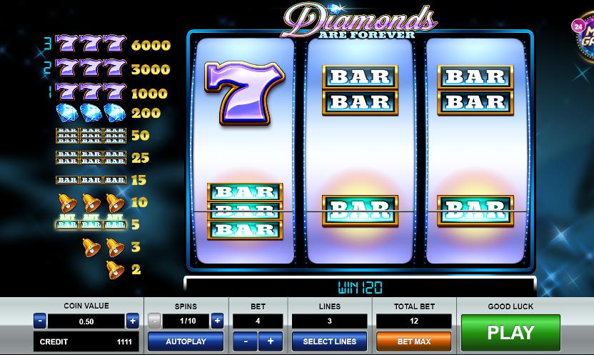 1-slot-game-kim-cuong-vinh-cuu